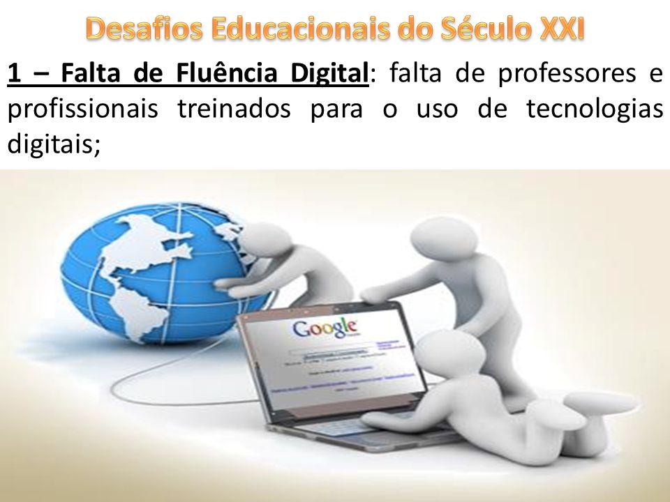 1 – Falta de Fluência Digital: falta de professores e profissionais treinados para o uso de tecnologias digitais;