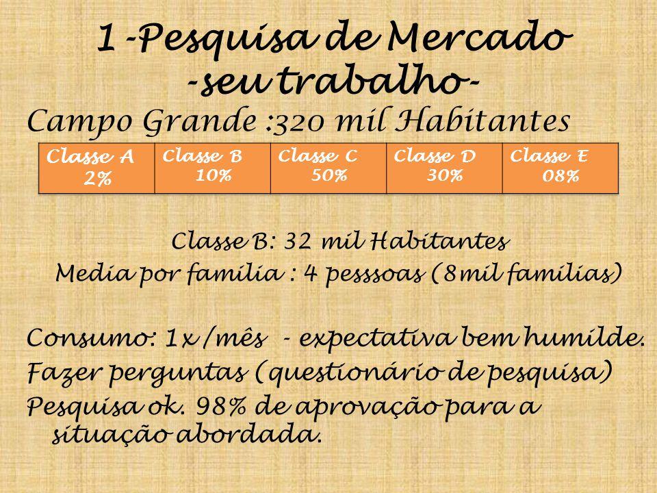 1-Pesquisa de Mercado -seu trabalho- Campo Grande :320 mil Habitantes Classe B: 32 mil Habitantes Media por familia : 4 pesssoas (8mil familias) Consumo: 1x /mês - expectativa bem humilde.