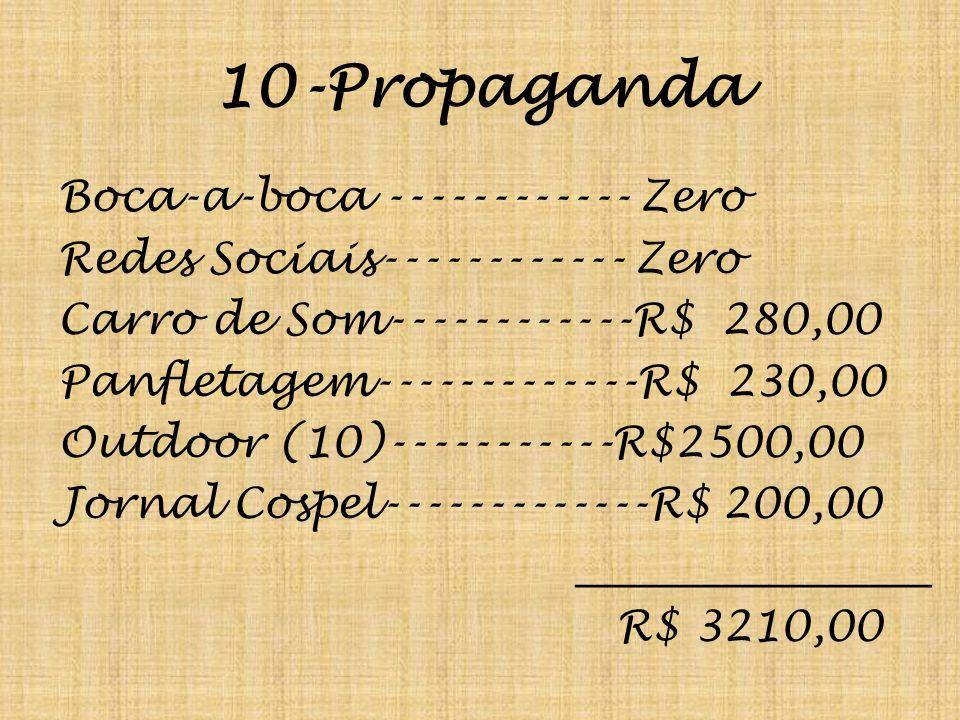 10-Propaganda Boca-a-boca ------------ Zero Redes Sociais------------ Zero Carro de Som------------R$ 280,00 Panfletagem-------------R$ 230,00 Outdoor (10)-----------R$2500,00 Jornal Cospel-------------R$ 200,00 _________________ R$ 3210,00