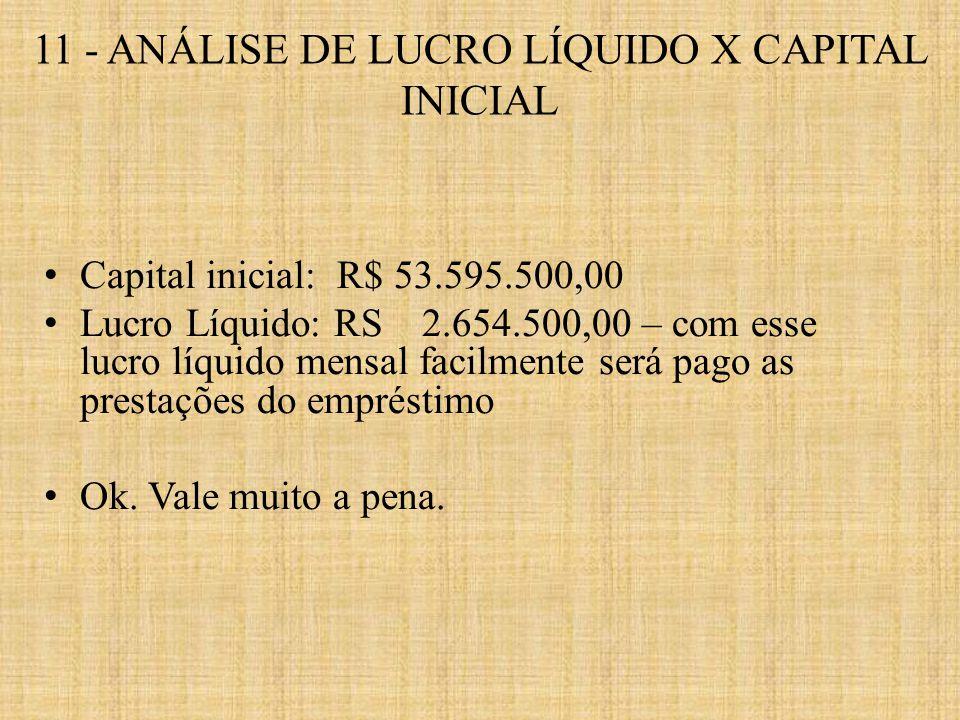 Capital inicial: R$ 53.595.500,00 Lucro Líquido: RS 2.654.500,00 – com esse lucro líquido mensal facilmente será pago as prestações do empréstimo Ok.