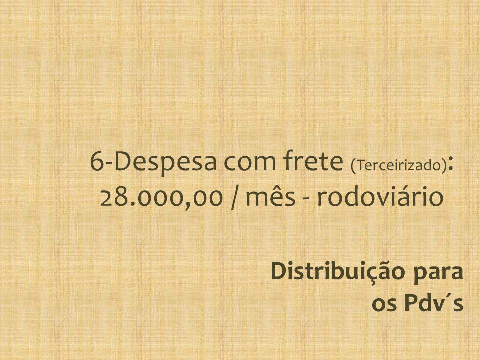 6-Despesa com frete (Terceirizado) : 28.000,00 / mês - rodoviário Distribuição para os Pdv´s