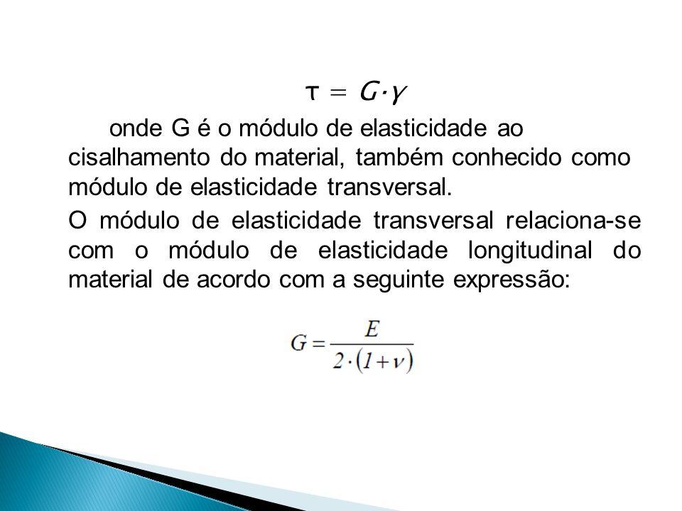 τ = G⋅γ onde G é o módulo de elasticidade ao cisalhamento do material, também conhecido como módulo de elasticidade transversal. O módulo de elasticid