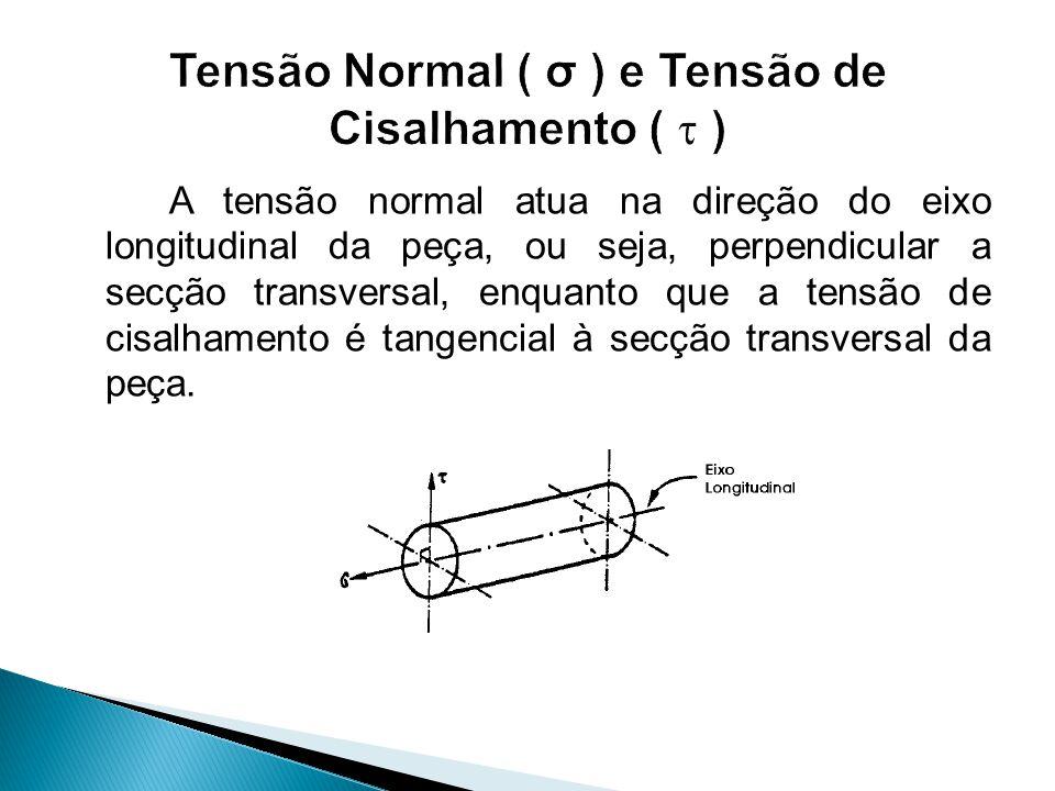 A tensão normal atua na direção do eixo longitudinal da peça, ou seja, perpendicular a secção transversal, enquanto que a tensão de cisalhamento é tan