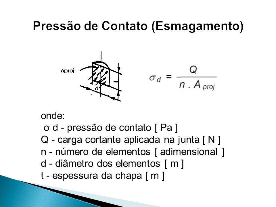 onde: σ d - pressão de contato [ Pa ] Q - carga cortante aplicada na junta [ N ] n - número de elementos [ adimensional ] d - diâmetro dos elementos [