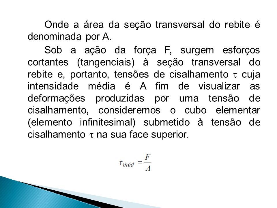 Onde a área da seção transversal do rebite é denominada por A. Sob a ação da força F, surgem esforços cortantes (tangenciais) à seção transversal do r