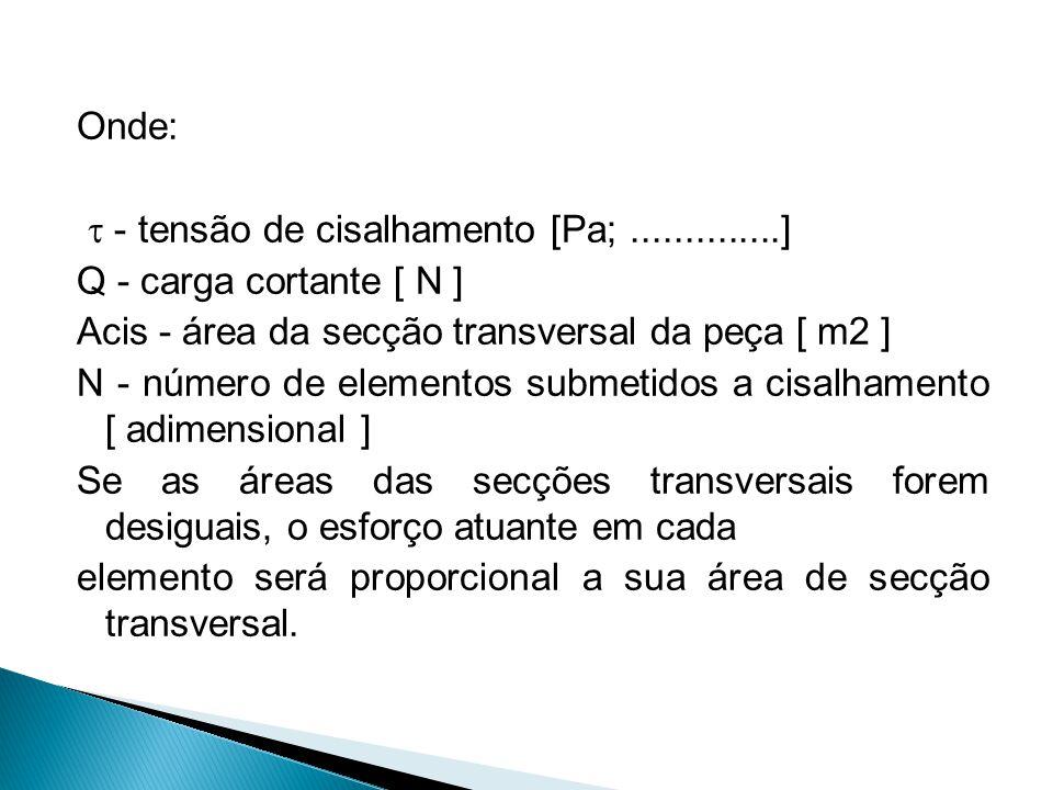 Onde:  - tensão de cisalhamento [Pa;..............] Q - carga cortante [ N ] Acis - área da secção transversal da peça [ m2 ] N - número de elementos