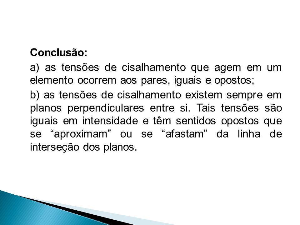 Conclusão: a) as tensões de cisalhamento que agem em um elemento ocorrem aos pares, iguais e opostos; b) as tensões de cisalhamento existem sempre em