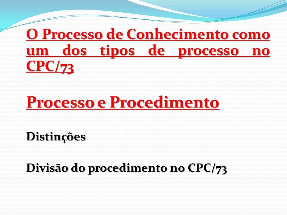 O Processo de Conhecimento como um dos tipos de processo no CPC/73 Processo e Procedimento Distinções Divisão do procedimento no CPC/73