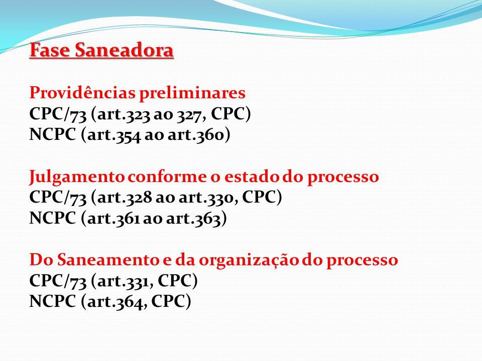 Fase Saneadora Providências preliminares CPC/73 (art.323 ao 327, CPC) NCPC (art.354 ao art.360) Julgamento conforme o estado do processo CPC/73 (art.3