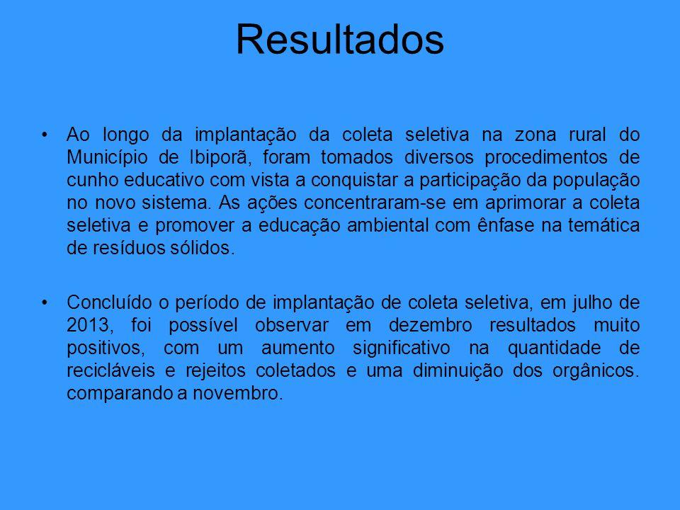 Resultados Ao longo da implantação da coleta seletiva na zona rural do Município de Ibiporã, foram tomados diversos procedimentos de cunho educativo c