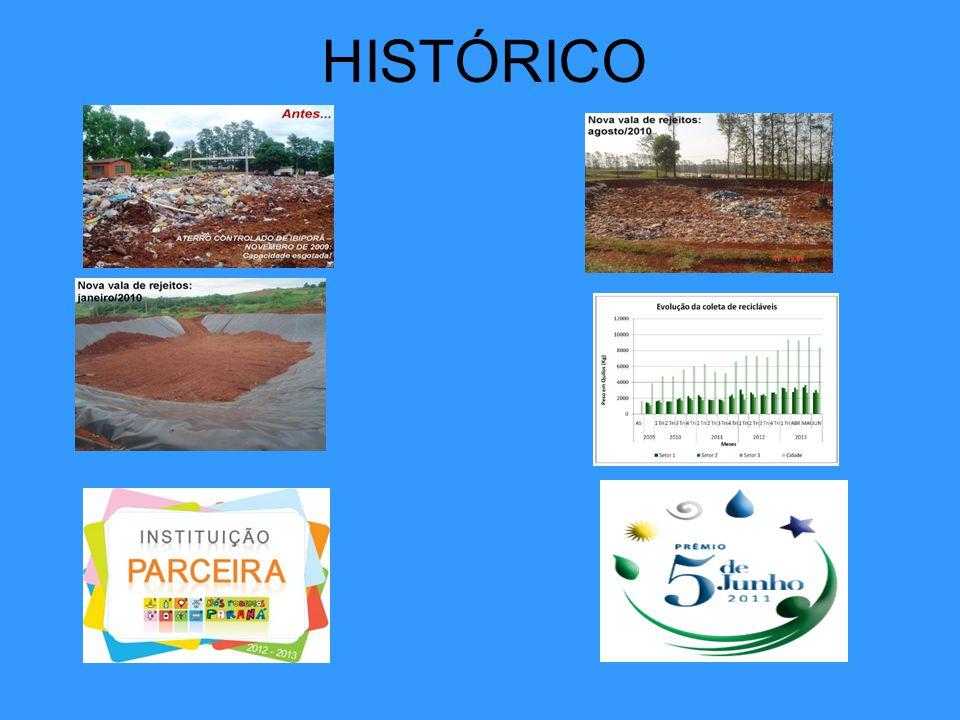 Resumo Após a consolidação da coleta de lixo seletiva na zona urbana em vigor desde 2009 no município de Ibiporã, o SAMAE, em junho de 2013 implantou a coleta seletiva na zona rural.