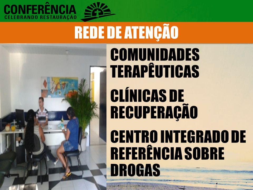 COMUNIDADES TERAPÊUTICAS CLÍNICAS DE RECUPERAÇÃO CENTRO INTEGRADO DE REFERÊNCIA SOBRE DROGAS REDE DE ATENÇÃO