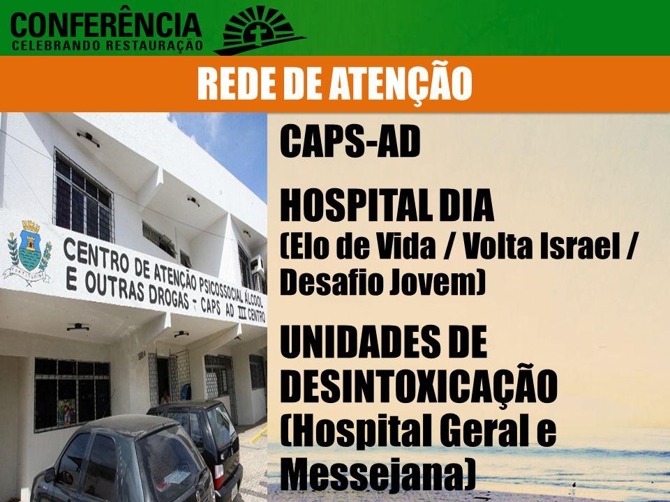 CAPS-AD HOSPITAL DIA (Elo de Vida / Volta Israel / Desafio Jovem) UNIDADES DE DESINTOXICAÇÃO (Hospital Geral e Messejana) REDE DE ATENÇÃO