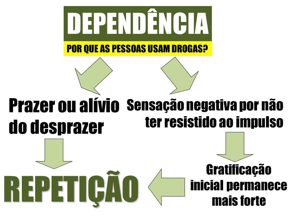 CONCEITOS BÁSICOS FISSURA – fenômeno de natureza subjetiva que corresponde à experiência da necessidade de obtenção dos efeitos da substância psicoativa.