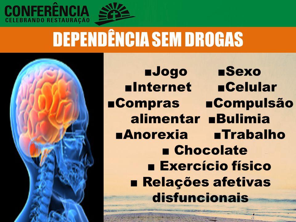 ■Álcool ■Drogas ■Nicotina ■Medicamentos (anfetaminas, barbitúricos, ansiolíticos) DEPENDÊNCIA COM DROGAS