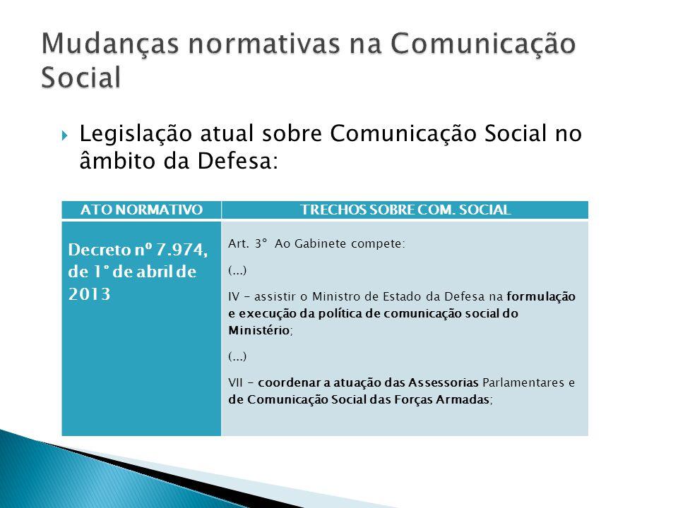  Legislação atual sobre Comunicação Social no âmbito da Defesa: ATO NORMATIVOTRECHOS SOBRE COM.