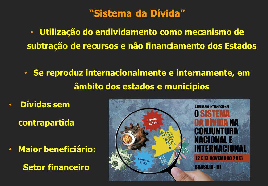 Sistema da Dívida Utilização do endividamento como mecanismo de subtração de recursos e não financiamento dos Estados Se reproduz internacionalmente e internamente, em âmbito dos estados e municípios Dívidas sem contrapartida Maior beneficiário: Setor financeiro