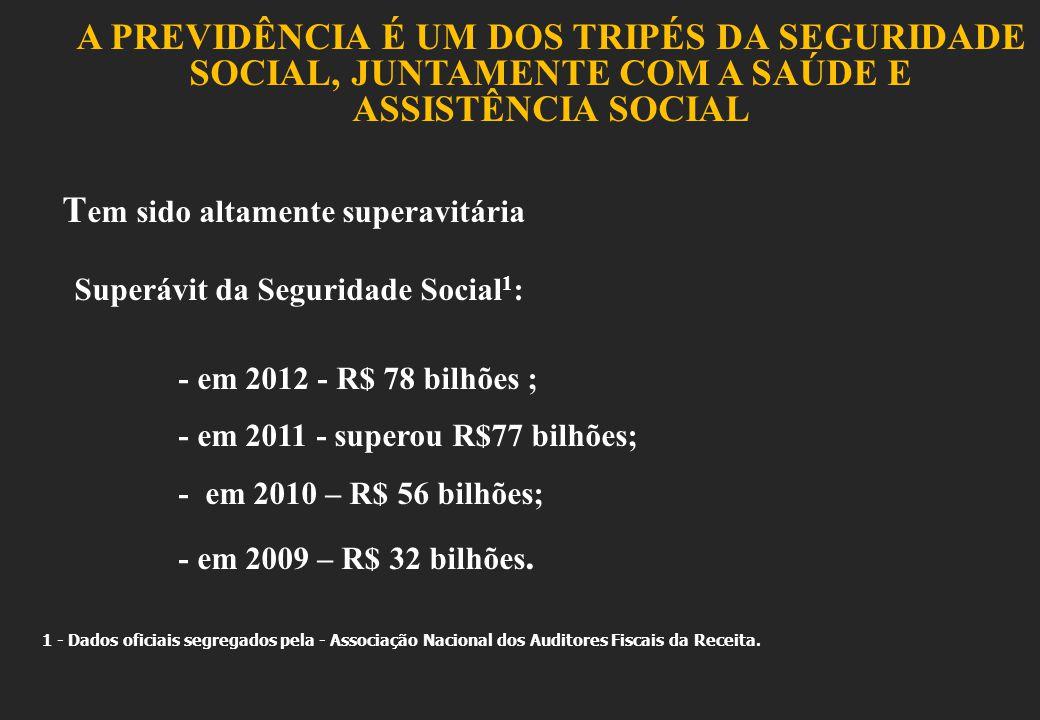 A PREVIDÊNCIA É UM DOS TRIPÉS DA SEGURIDADE SOCIAL, JUNTAMENTE COM A SAÚDE E ASSISTÊNCIA SOCIAL T em sido altamente superavitária Superávit da Seguridade Social 1 : - em 2012 - R$ 78 bilhões ; - em 2011 - superou R$77 bilhões; - em 2010 – R$ 56 bilhões; - em 2009 – R$ 32 bilhões.