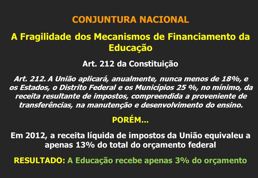 CONJUNTURA NACIONAL A Fragilidade dos Mecanismos de Financiamento da Educação Art.