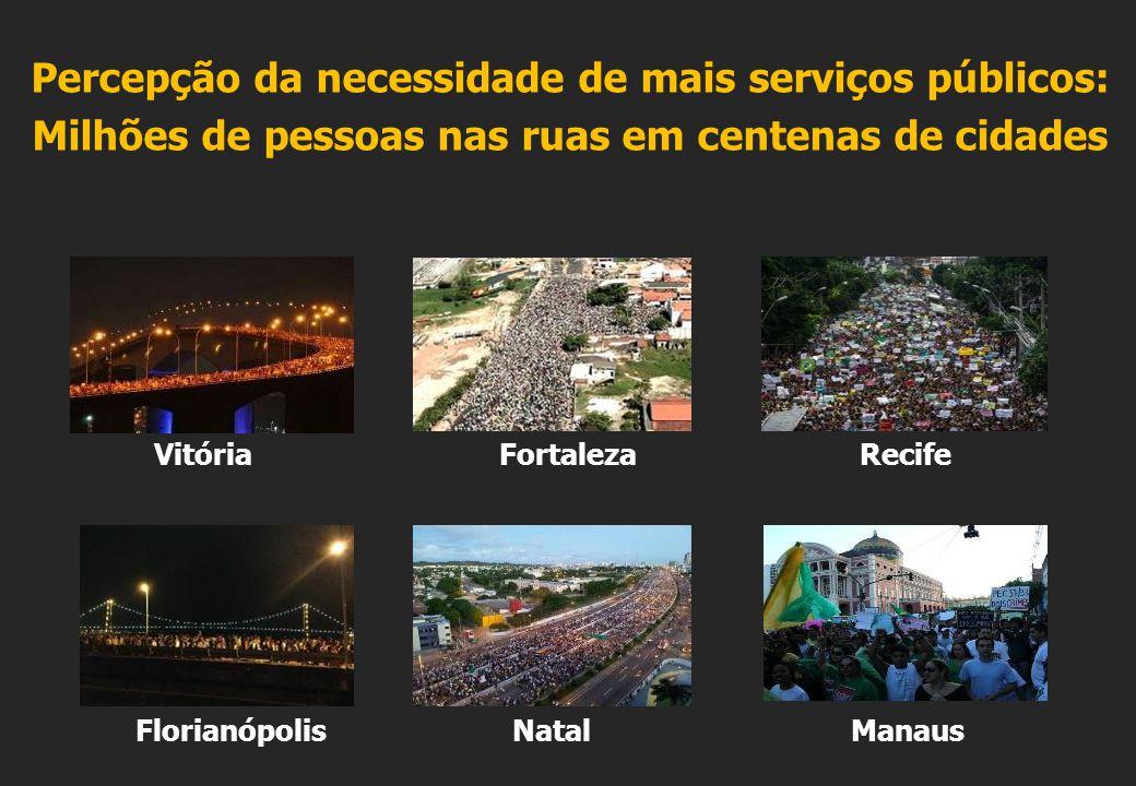 Vitória Fortaleza Recife Florianópolis Natal Manaus Percepção da necessidade de mais serviços públicos: Milhões de pessoas nas ruas em centenas de cidades