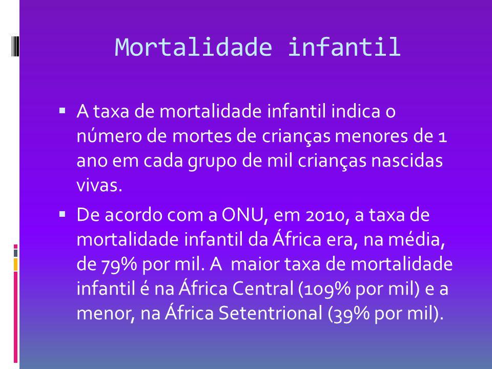 Mortalidade infantil  A taxa de mortalidade infantil indica o número de mortes de crianças menores de 1 ano em cada grupo de mil crianças nascidas vi