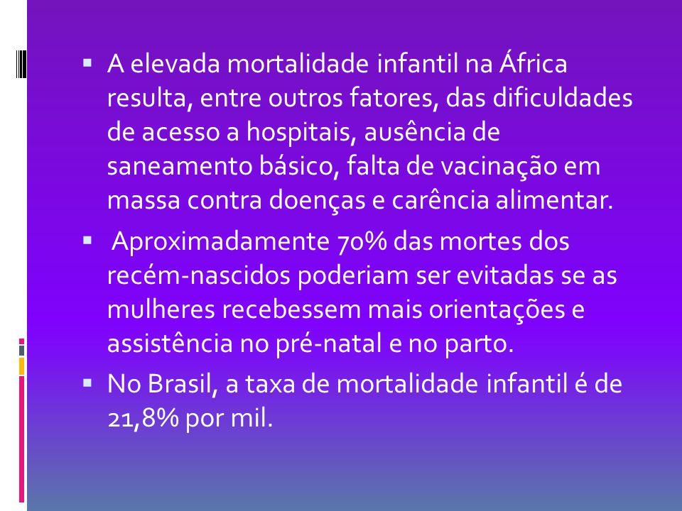  A elevada mortalidade infantil na África resulta, entre outros fatores, das dificuldades de acesso a hospitais, ausência de saneamento básico, falta