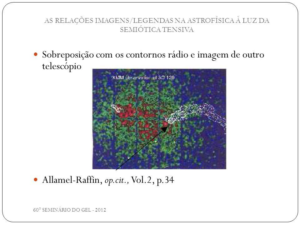 60° SEMINÁRIO DO GEL - 2012 Sobreposição com os contornos rádio e imagem de outro telescópio Allamel-Raffin, op.cit., Vol.2, p.34 AS RELAÇÕES IMAGENS/