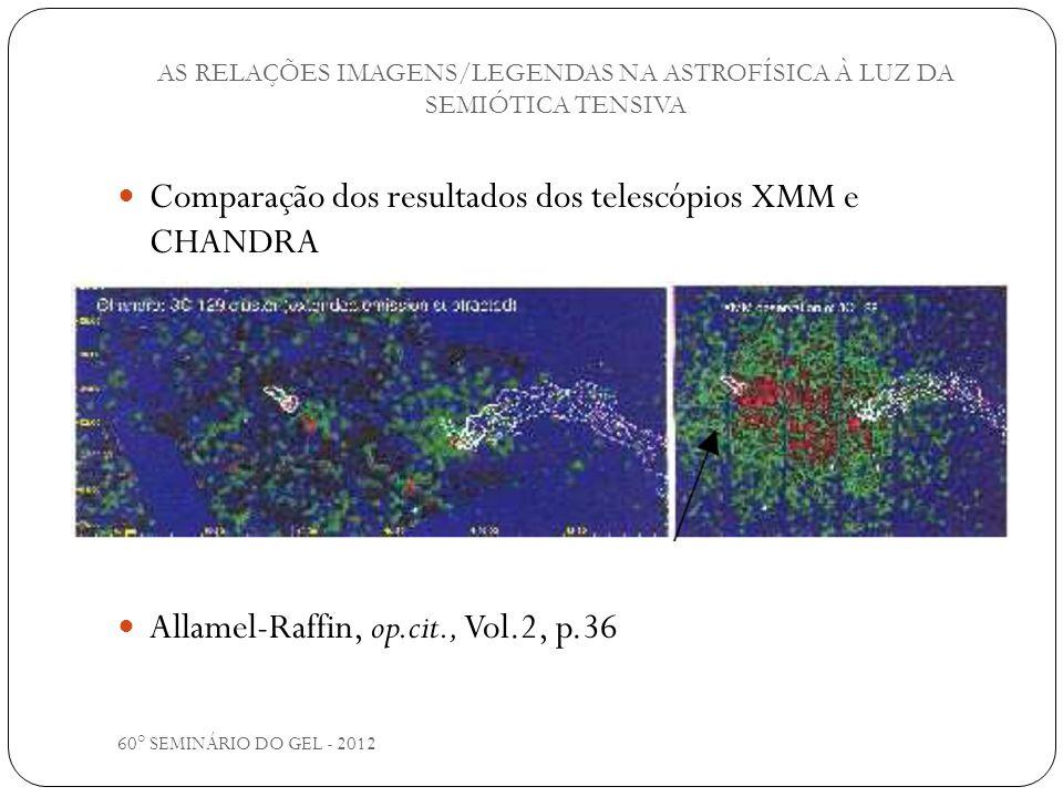 60° SEMINÁRIO DO GEL - 2012 Comparação dos resultados dos telescópios XMM e CHANDRA Allamel-Raffin, op.cit., Vol.2, p.36 AS RELAÇÕES IMAGENS/LEGENDAS