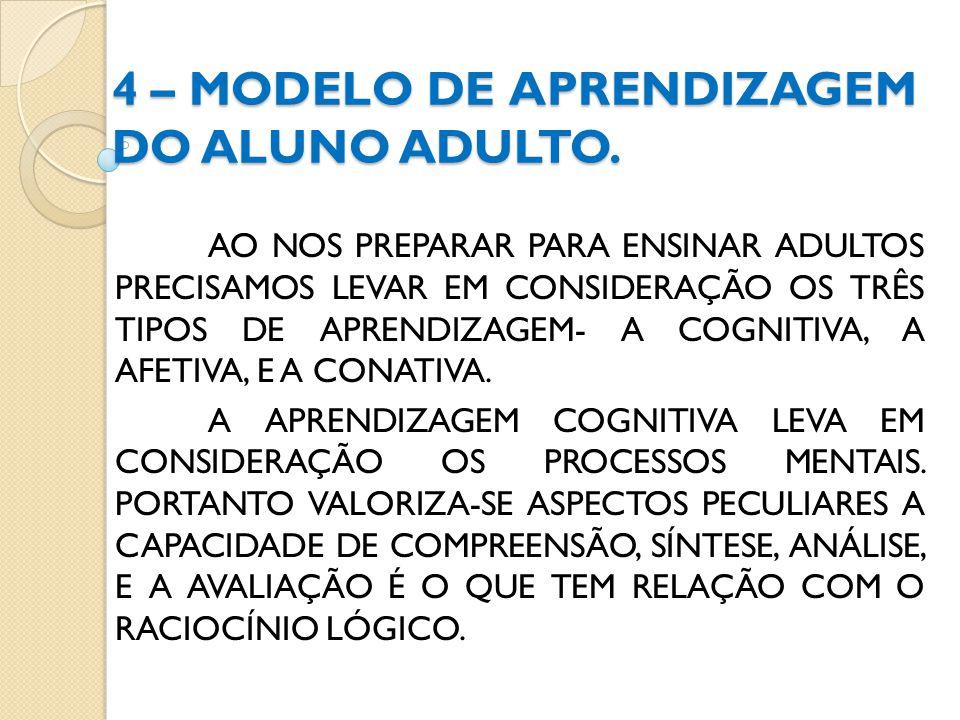 4 – MODELO DE APRENDIZAGEM DO ALUNO ADULTO. AO NOS PREPARAR PARA ENSINAR ADULTOS PRECISAMOS LEVAR EM CONSIDERAÇÃO OS TRÊS TIPOS DE APRENDIZAGEM- A COG