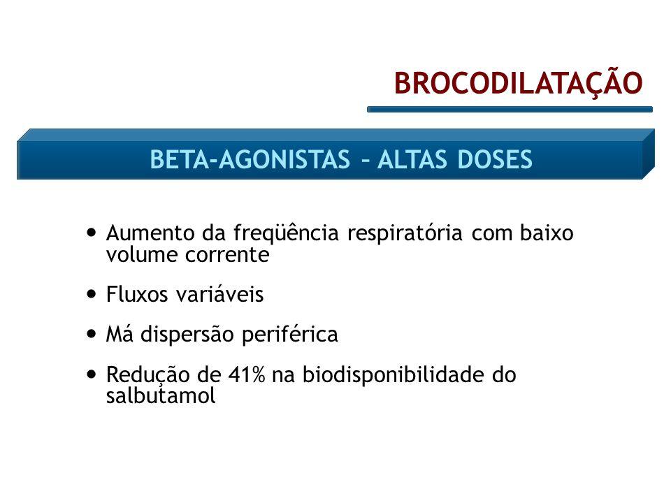 Aumento da freqüência respiratória com baixo volume corrente Fluxos variáveis Má dispersão periférica Redução de 41% na biodisponibilidade do salbutam