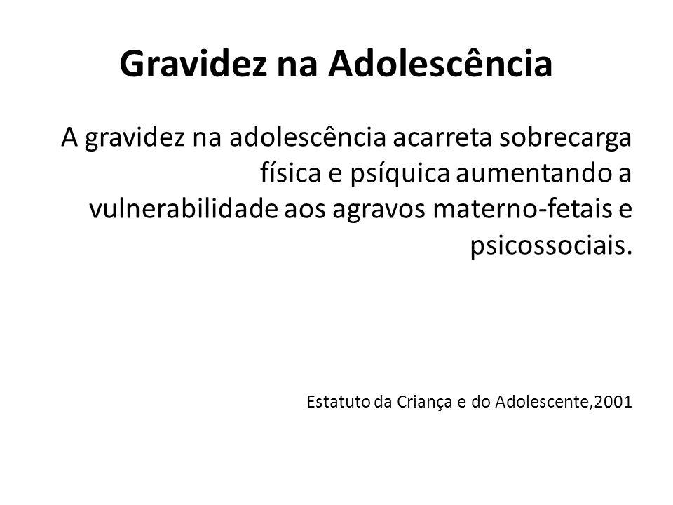 Gravidez na Adolescência A gravidez na adolescência acarreta sobrecarga física e psíquica aumentando a vulnerabilidade aos agravos materno-fetais e ps