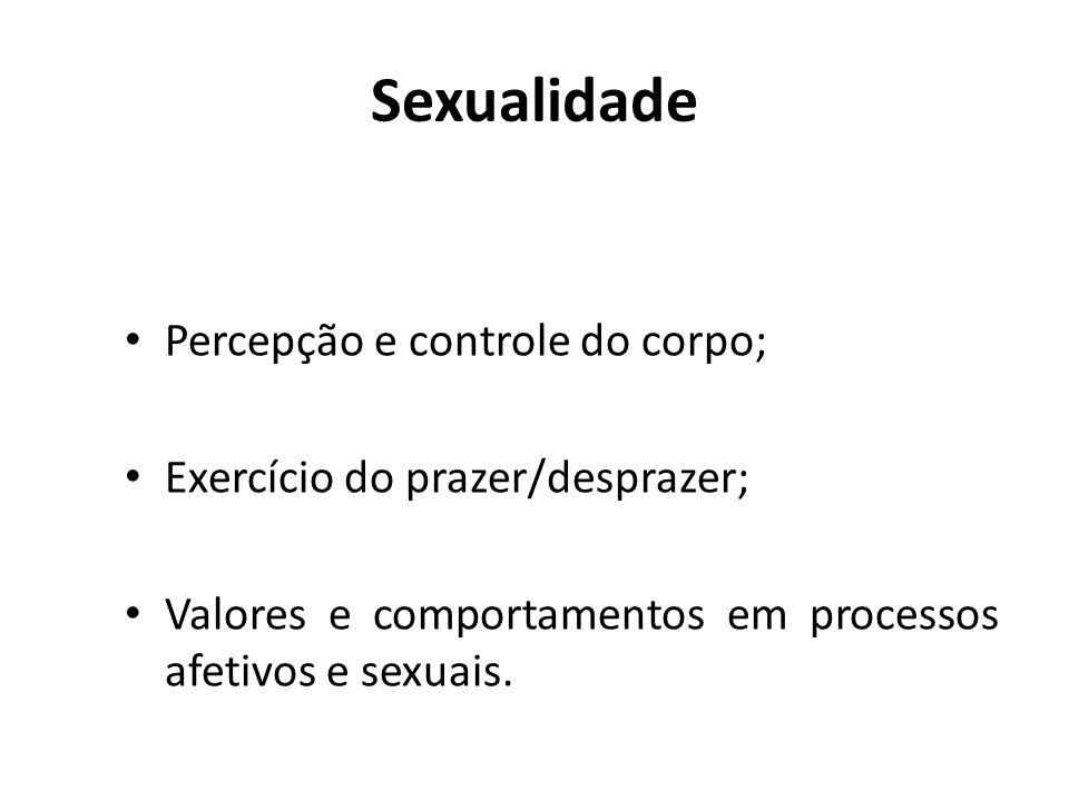 Sexualidade Percepção e controle do corpo; Exercício do prazer/desprazer; Valores e comportamentos em processos afetivos e sexuais.