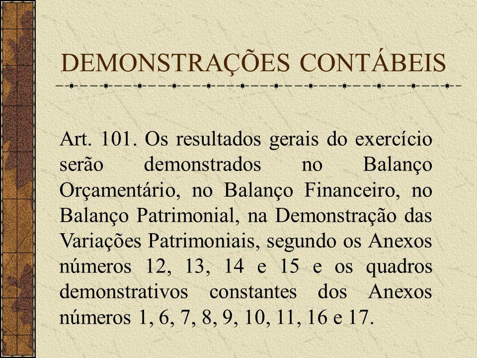 DEMONSTRAÇÕES CONTÁBEIS Art. 101. Os resultados gerais do exercício serão demonstrados no Balanço Orçamentário, no Balanço Financeiro, no Balanço Patr