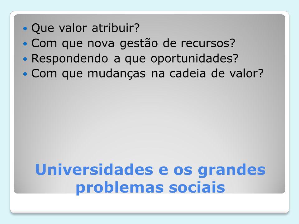 Universidade e redes sociais.