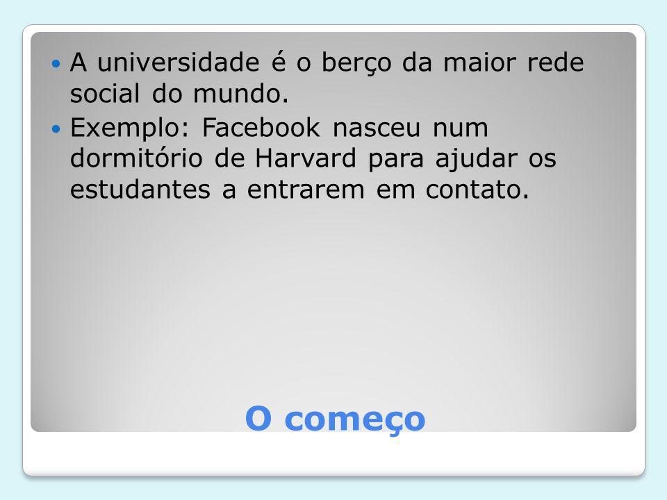 O começo A universidade é o berço da maior rede social do mundo.