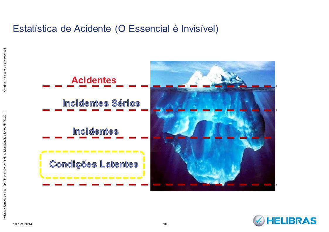 10 Estatística de Acidente (O Essencial é Invisível) Acidentes 18 Set 2014 Helibras / Jornada de Seg. Op. / Prevenção de Acid. na Manutenção / 1,v.0 /