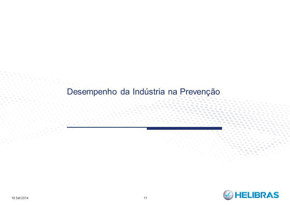 Desempenho da Indústria na Prevenção 11 18 Set 2014