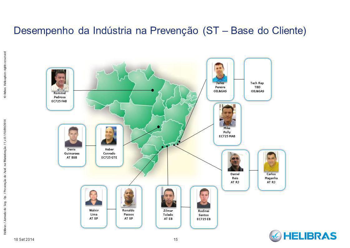 15 Desempenho da Indústria na Prevenção (ST – Base do Cliente) Jailes Pereira OIL&GAS Tech Rep TBD OIL&GAS Heber Conrado EC725 GTE Daniel Reis AT RJ C