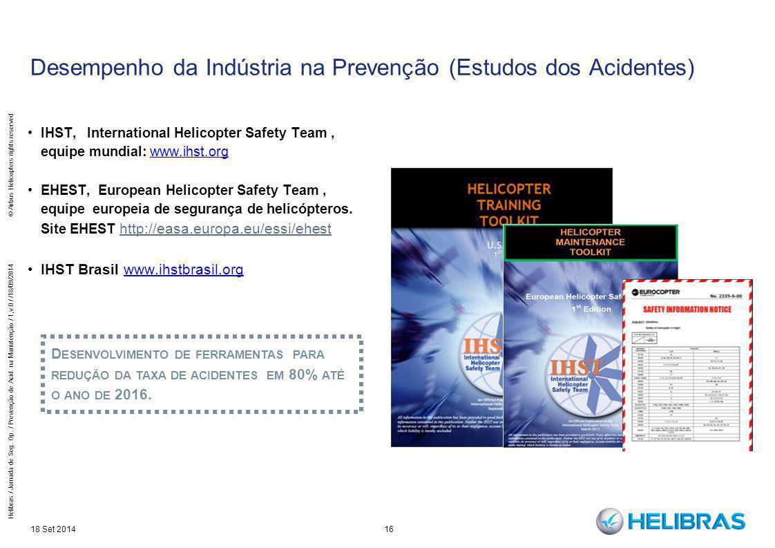 IHST, International Helicopter Safety Team, equipe mundial: www.ihst.org EHEST, European Helicopter Safety Team, equipe europeia de segurança de helic