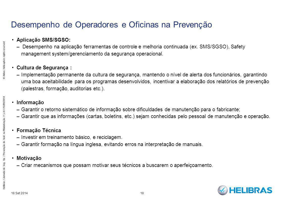 Aplicação SMS/SGSO: – Desempenho na aplicação ferramentas de controle e melhoria continuada (ex.