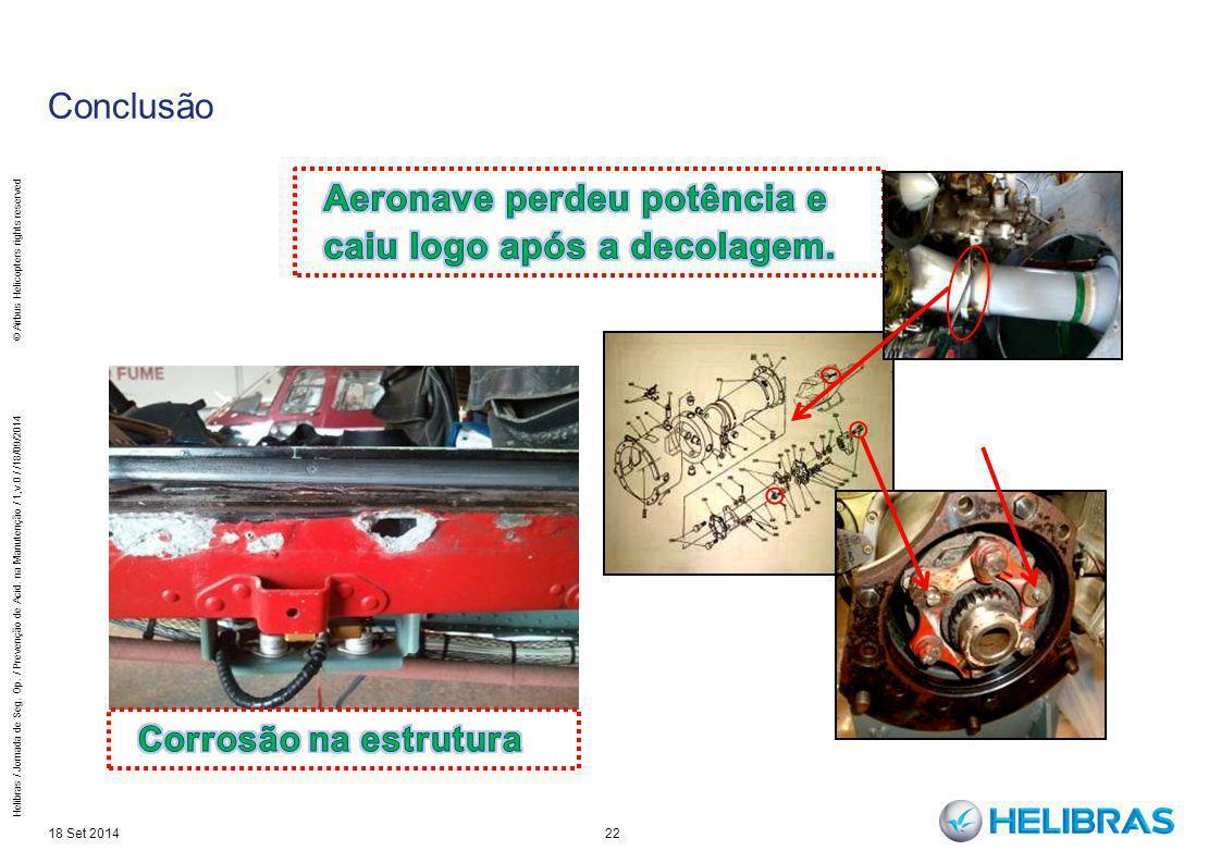 22 Conclusão 18 Set 2014 Helibras / Jornada de Seg. Op. / Prevenção de Acid. na Manutenção / 1,v.0 / /18/09/2014 © Airbus Helicopters rights reserved