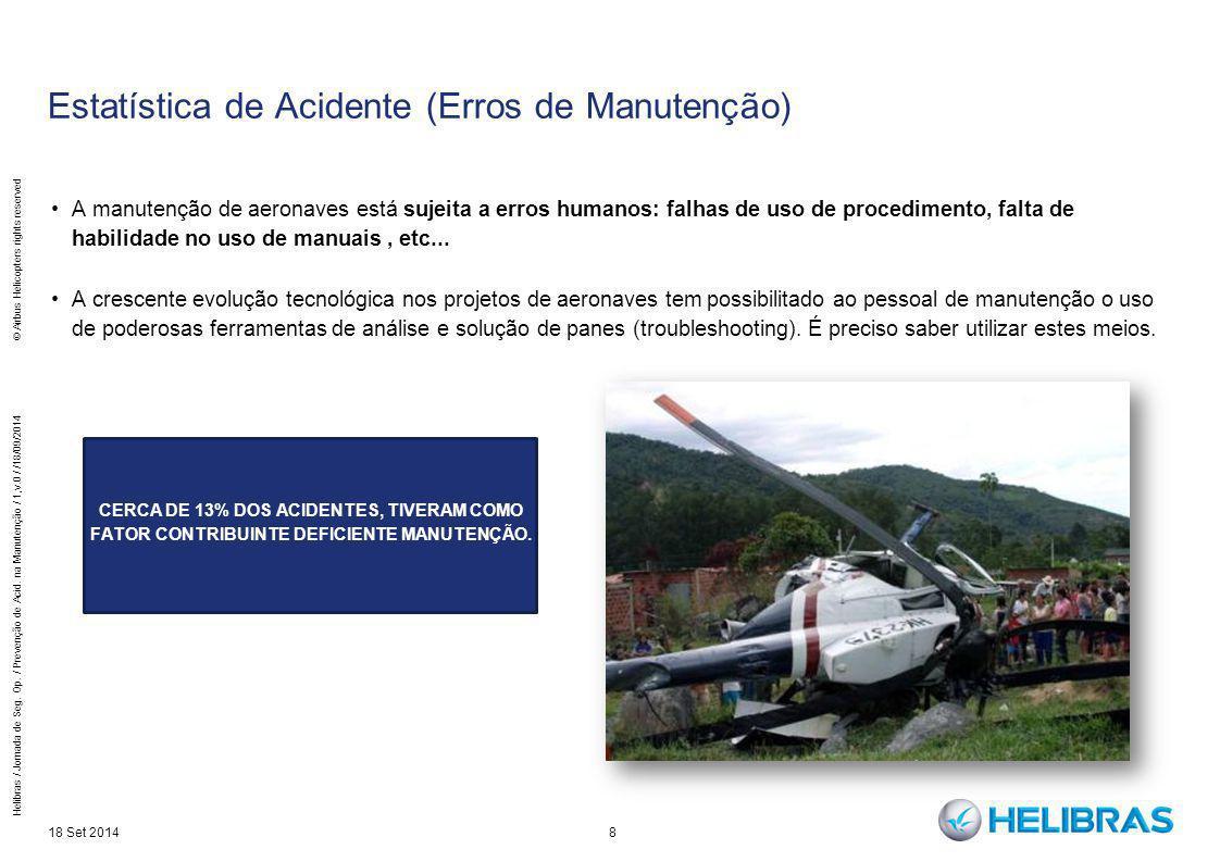 A manutenção de aeronaves está sujeita a erros humanos: falhas de uso de procedimento, falta de habilidade no uso de manuais, etc...