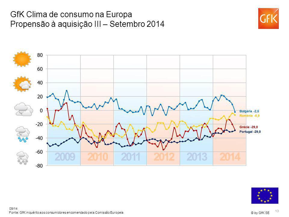 13 © by GfK SE 09/14 Fonte: GfK inquérito aos consumidores encomendado pela Comissão Europeia GfK Clima de consumo na Europa Propensão à aquisição III