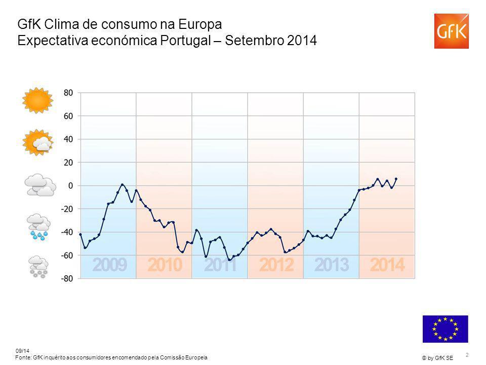 2 © by GfK SE 09/14 Fonte: GfK inquérito aos consumidores encomendado pela Comissão Europeia GfK Clima de consumo na Europa Expectativa económica Port