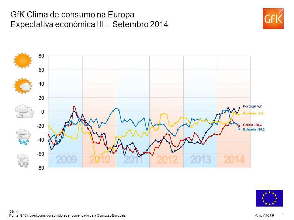 5 © by GfK SE 09/14 Fonte: GfK inquérito aos consumidores encomendado pela Comissão Europeia GfK Clima de consumo na Europa Expectativa económica III – Setembro 2014