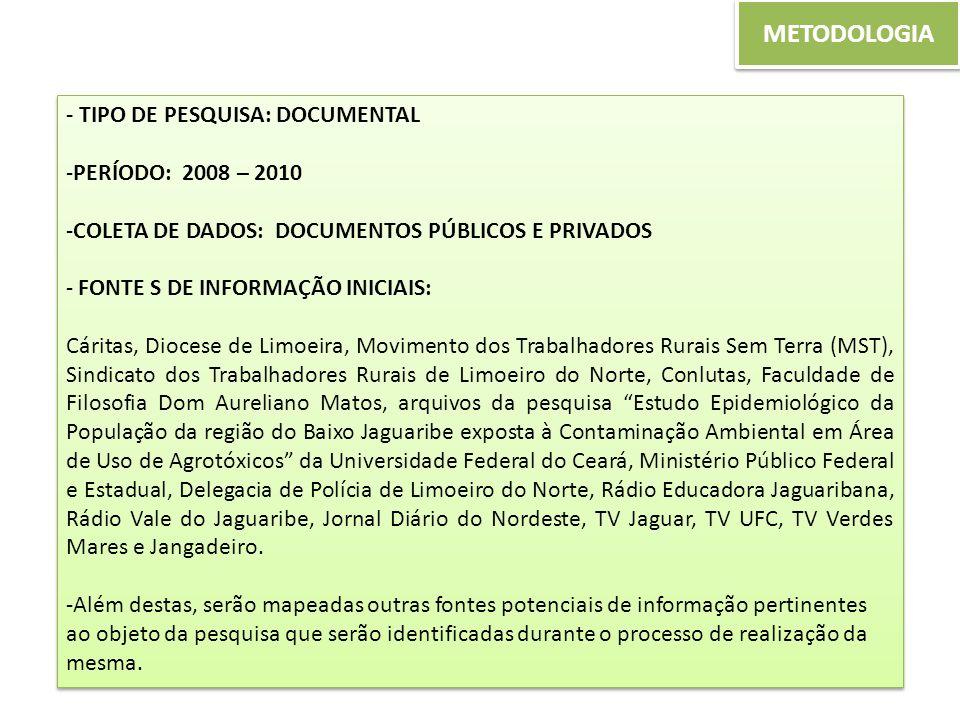 METODOLOGIA - TIPO DE PESQUISA: DOCUMENTAL -PERÍODO: 2008 – 2010 -COLETA DE DADOS: DOCUMENTOS PÚBLICOS E PRIVADOS - FONTE S DE INFORMAÇÃO INICIAIS: Cá