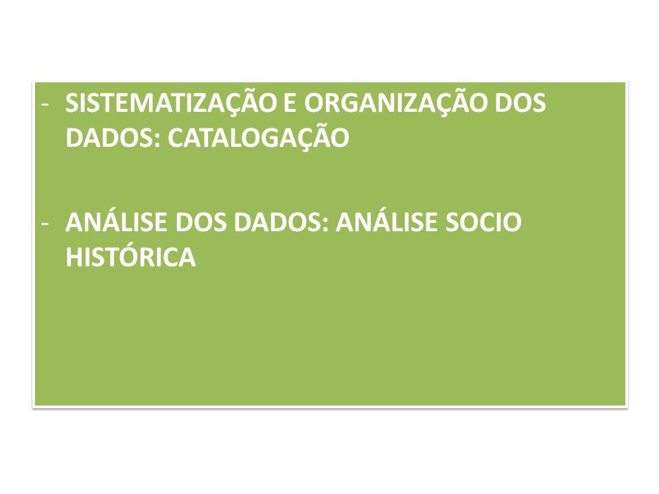 -SISTEMATIZAÇÃO E ORGANIZAÇÃO DOS DADOS: CATALOGAÇÃO -ANÁLISE DOS DADOS: ANÁLISE SOCIO HISTÓRICA -SISTEMATIZAÇÃO E ORGANIZAÇÃO DOS DADOS: CATALOGAÇÃO