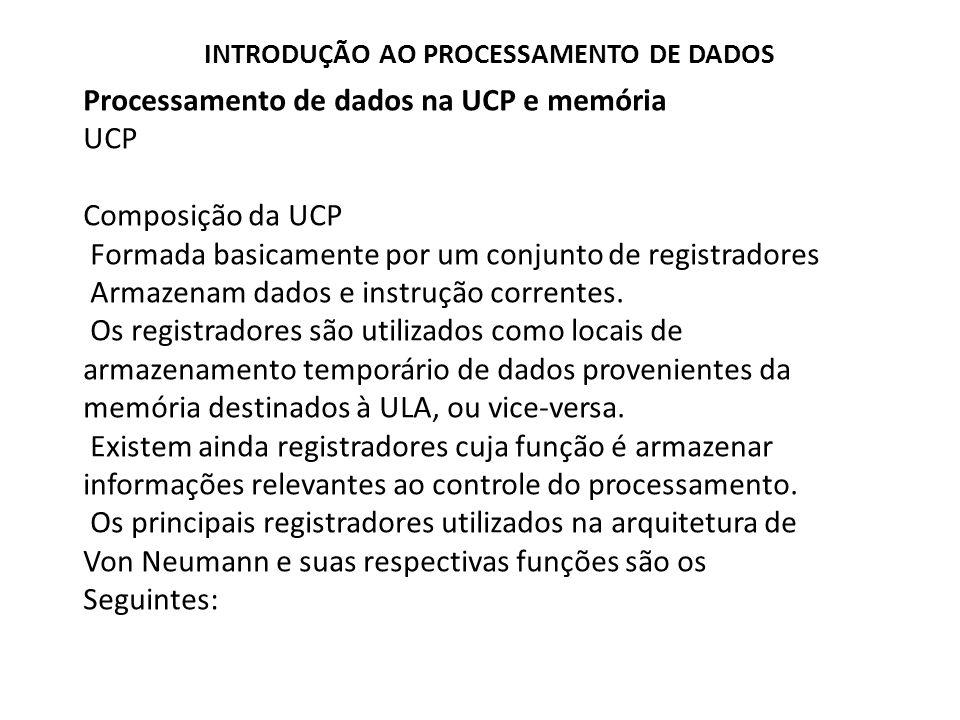 Processamento de dados na UCP e memória UCP Composição da UCP Formada basicamente por um conjunto de registradores Armazenam dados e instrução corrent