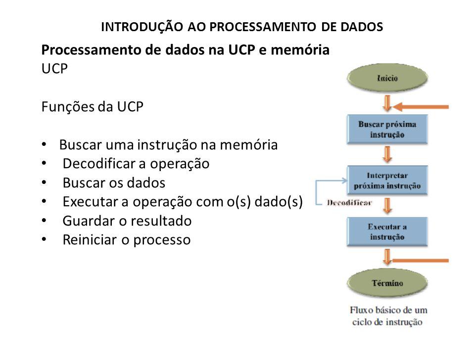 Processamento de dados na UCP e memória UCP Funções da UCP Buscar uma instrução na memória Decodificar a operação Buscar os dados Executar a operação