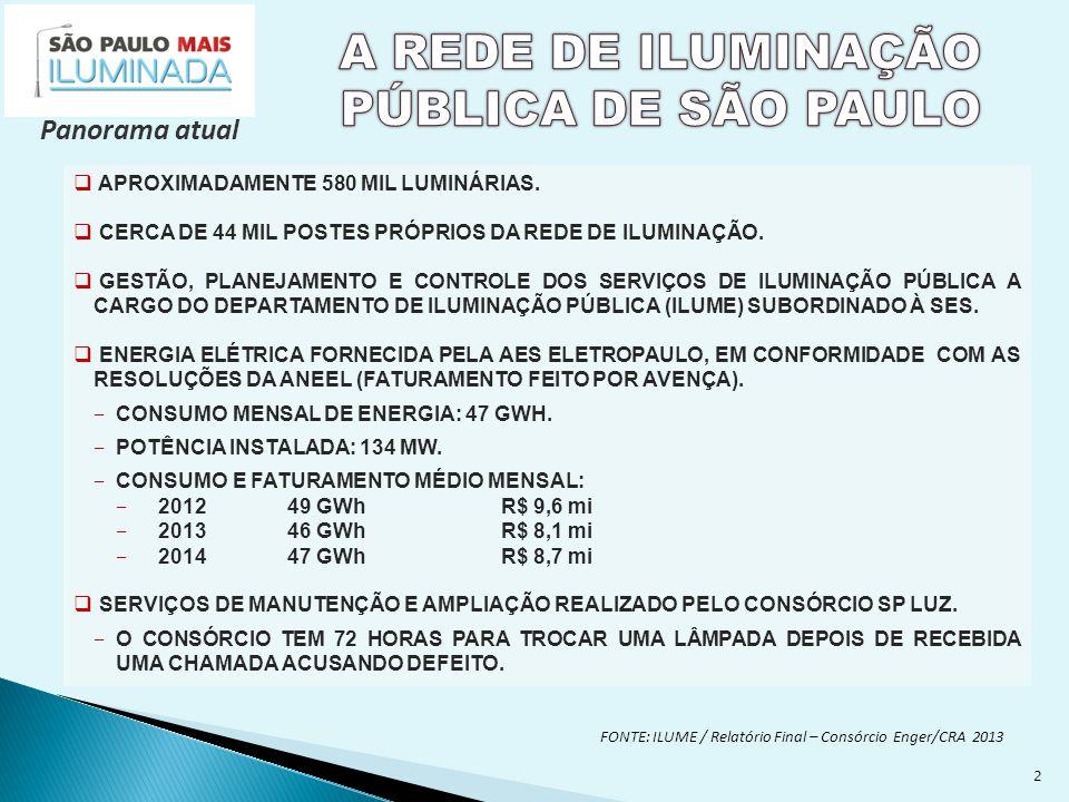 ESPECIFICAÇÃO DAS LUMINÁRIAS A LED A SEREM USADAS NA PREFEITURA DE SÃO PAULO OBSERVAÇÃO OBSERVAÇÃO:SÃO PAULO É A 1ª CIDADE BRASILEIRA A TER UMA ESPECIFICAÇÃO DE LED PARA IMPLANTAÇÃO SÃO PAULO É A 1ª CIDADE A TER O LED HOMOLOGADO PARA USO NA ILUMINAÇÃO PUBLICA  INSTALAÇÃO DE 44 LUMINÁRIAS LED NO PARQUE DO CARMO ( ILUMINAÇÃO SOLAR )  INSTALAÇÃO DE 742 LUMINÁRIAS LED NA AVENIDA 23 DE MAIO  ENTORNO DA ARENA ITAQUERA  INSTALAÇÃO DE 327 LUMINÁRIAS LED – TUNEL  INSTALAÇÃO DE 165 LUZ DE EMERGÊNCIA – TUNEL  INSTALAÇÃO DE 578 LUMINÁRIAS LED NO ENTORNO DA ARENA ITAQUERA